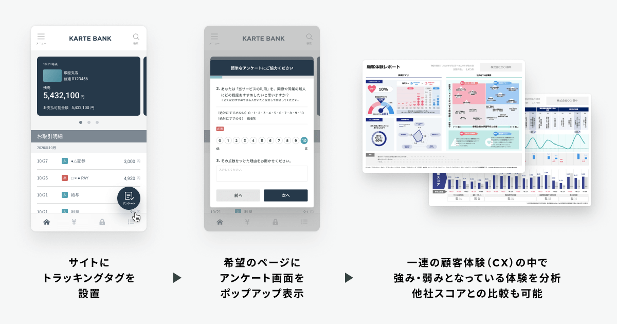 for Online bankingのイメージ